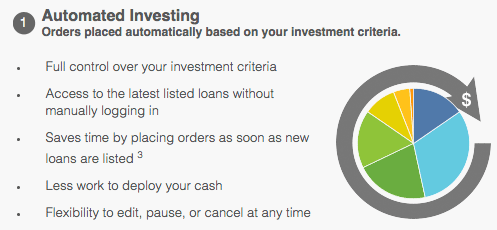 lending club automated investing
