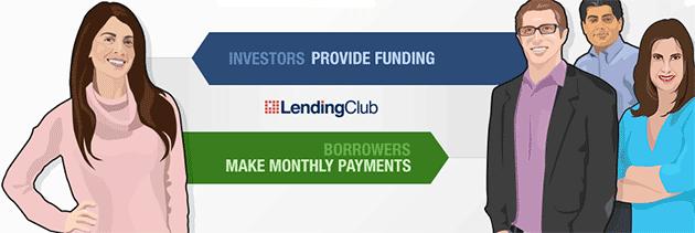 lending club investor borrowers
