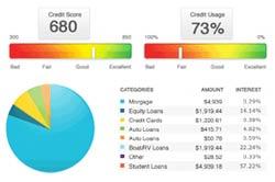 credit sesame dashboard