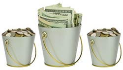 budget categories money buckets