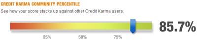 credit karma percentile