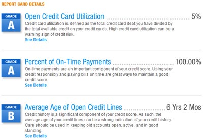 credit karma free score card required