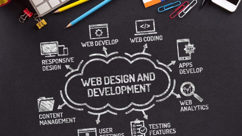 Web Design Development Apps Design Colored Pencil