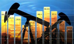 oil prices futures