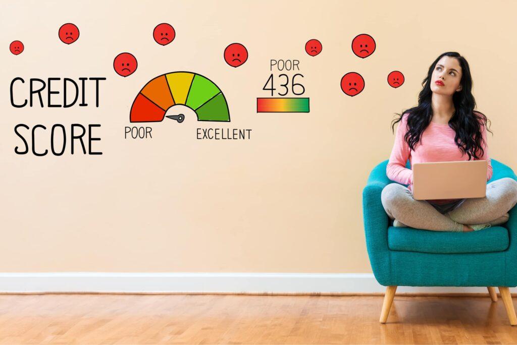 Credit Scores Foreclosure Rate