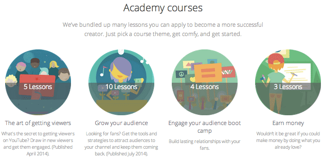 youtube academy courses