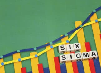 Six Sigma Definition Process