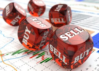 Risks Investing Stock Market