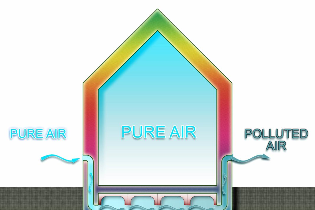 Radon In Your Home Symptoms Mitigation Systems Cost