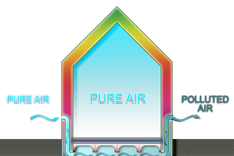 What is a safe degree of radon? – – Radon.com radon-mitigation-systems-cost