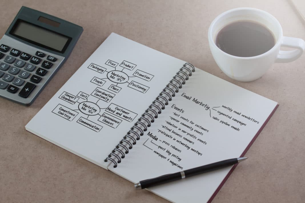 4 Successful Business Must Haves