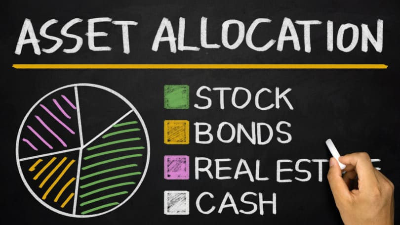 Asset Allocation Stock Bonds Real Estate Cash 2