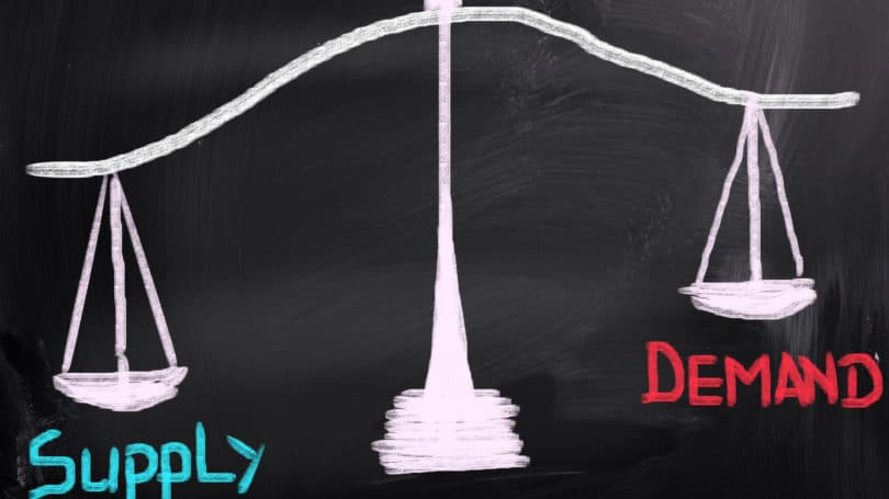 Deflationary Spiral Supply Demand
