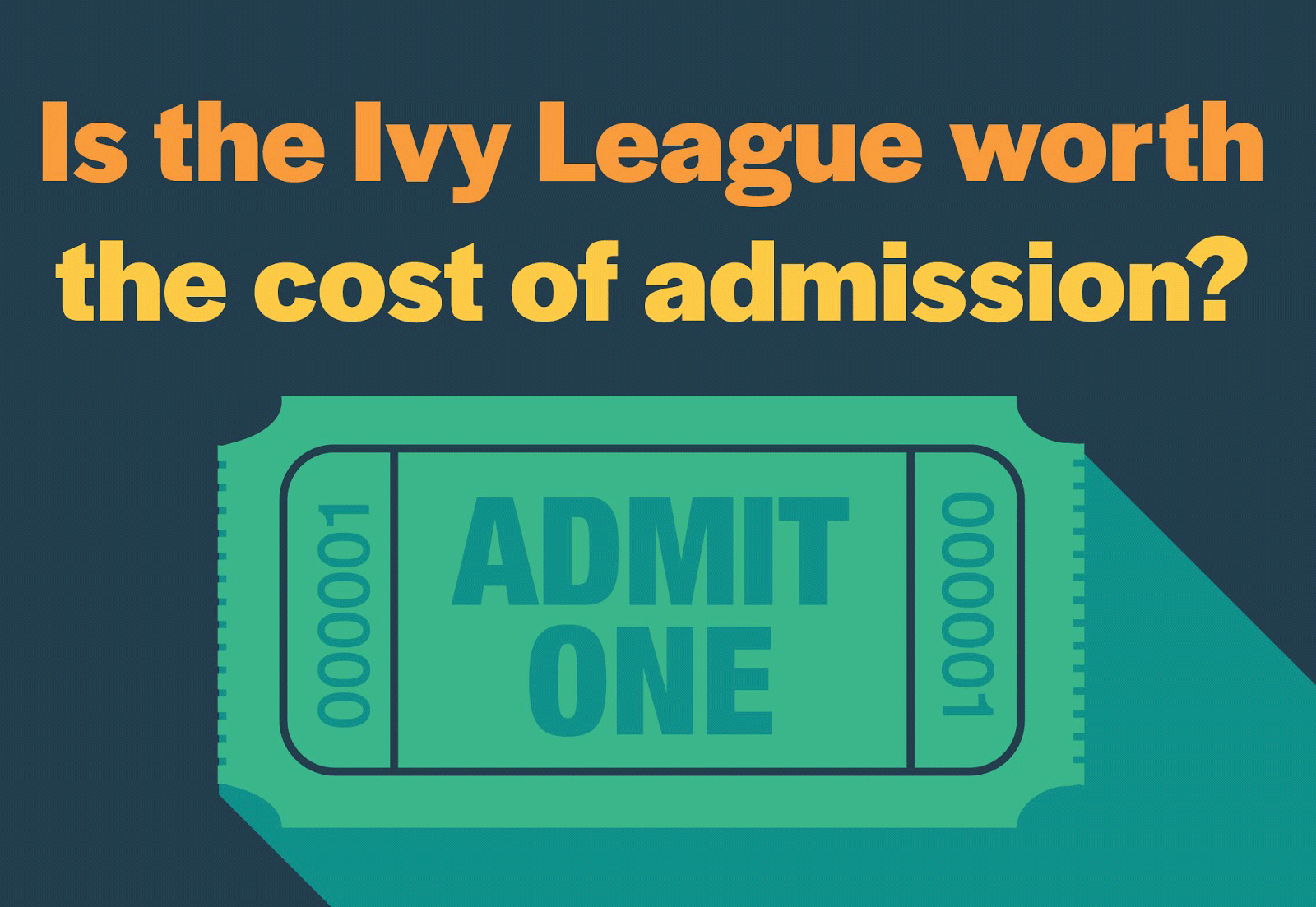 College Admissions Scandal Revisited: Is an Ivy League Education Worth the Price?
