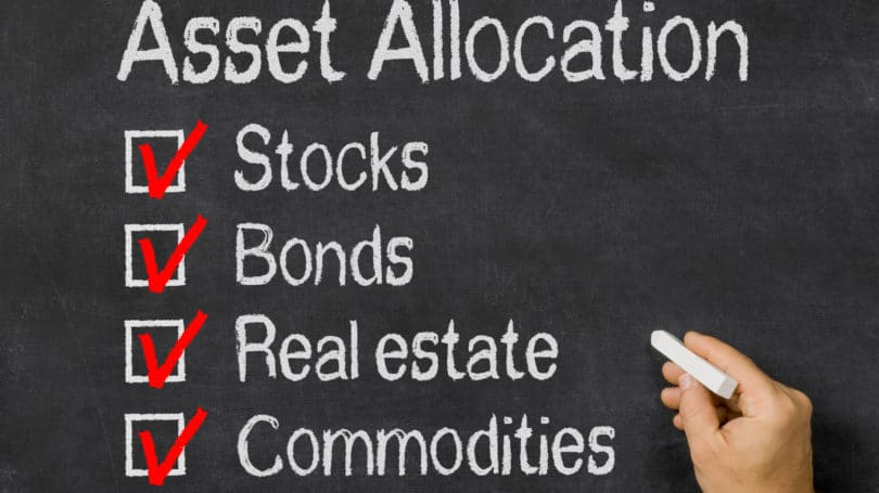 Asset Allocation Stocks Bonds Real Estate Commodities
