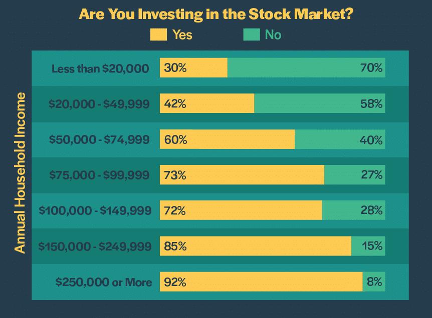 investingstock y n 2