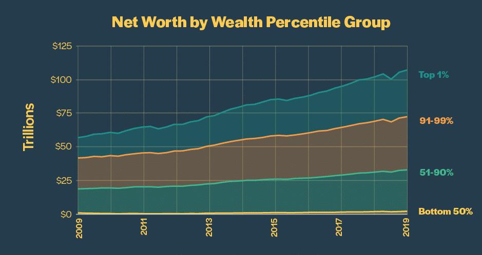 wealth percentile2 1
