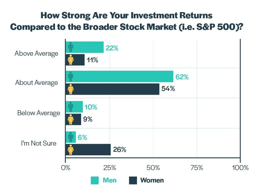 investment strength copy 2