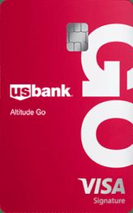 U.s. Bank Altitude Go Card Art 9 24 20