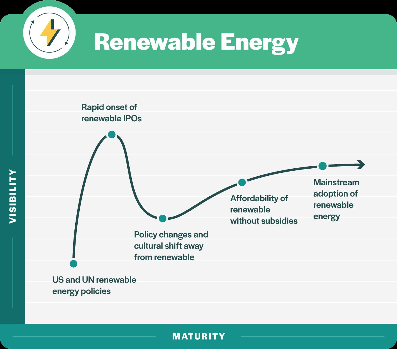 3 renewable energy