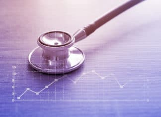 Health Care Stock Market Business Analysis