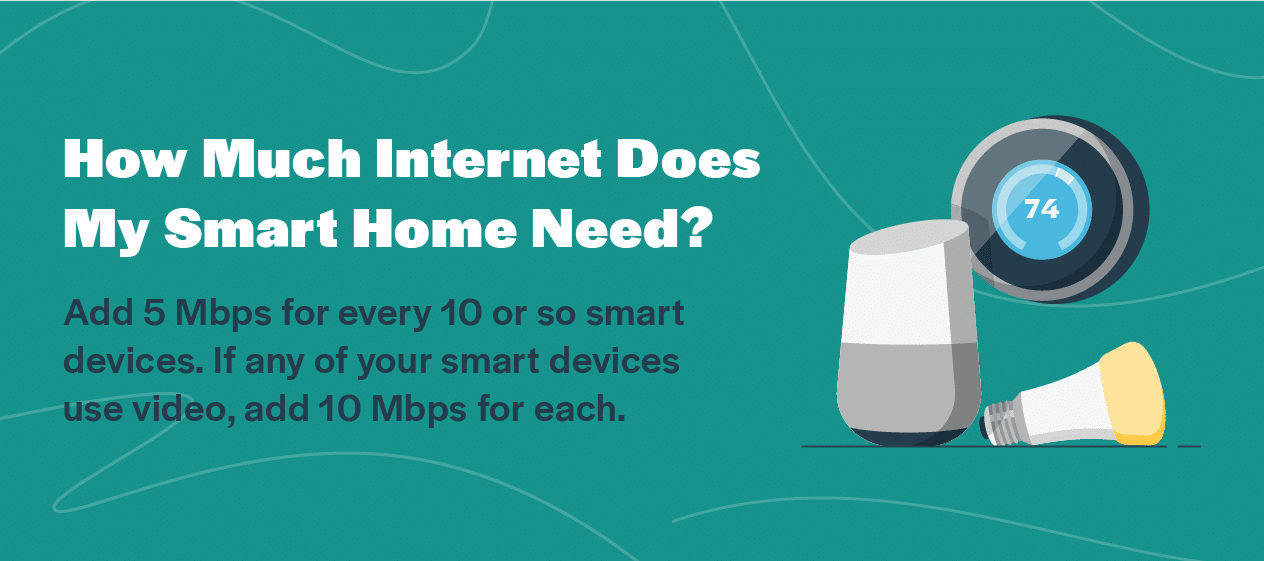 how much internet does my smart phone need 1