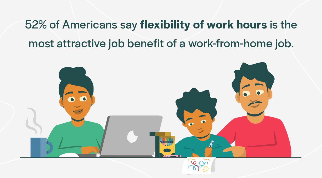 flexibility of work hours