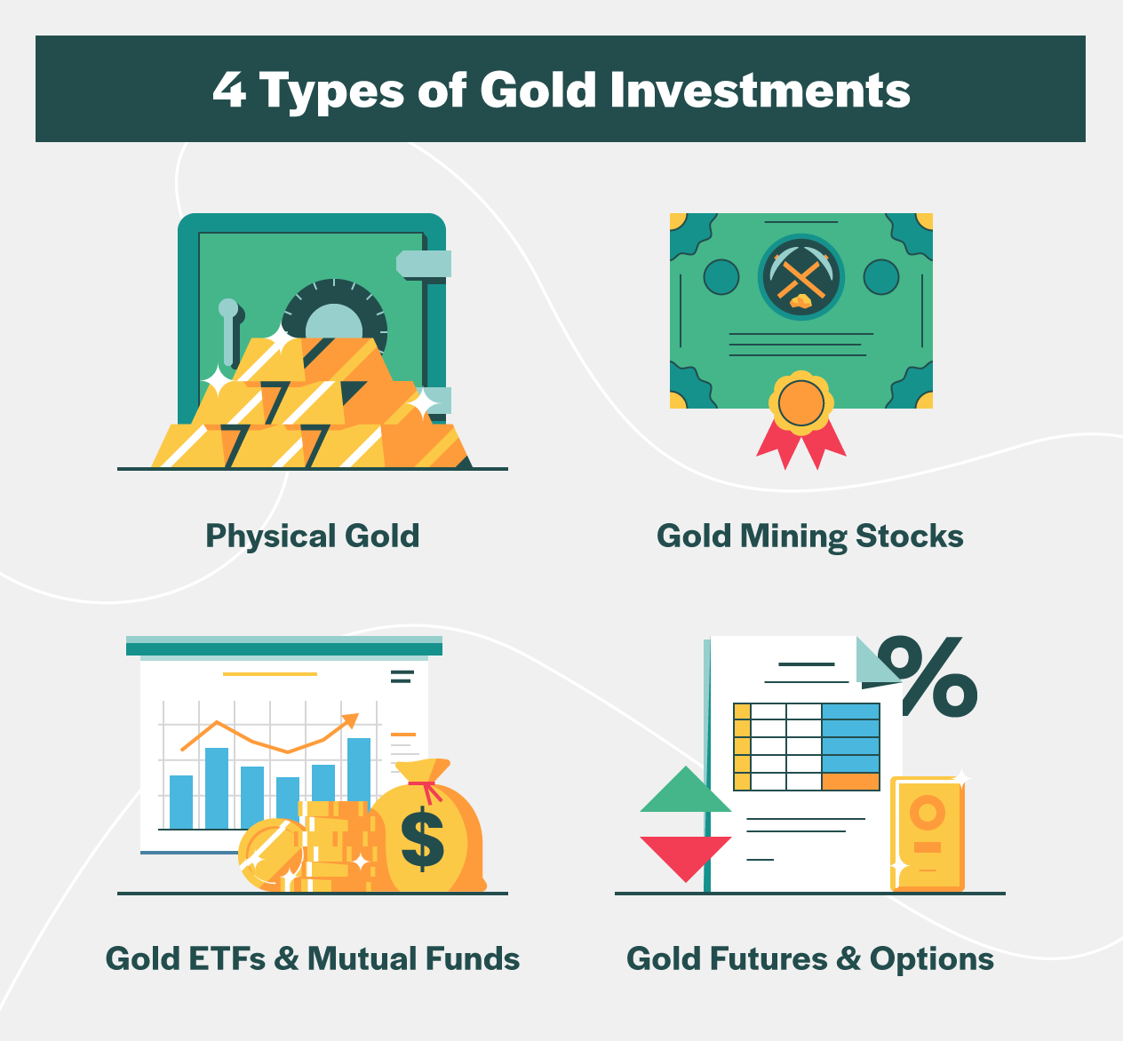 4 types of gold investments