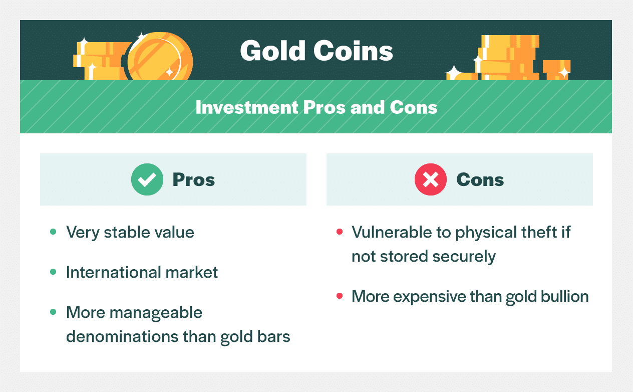 investment pros and cons gold coins