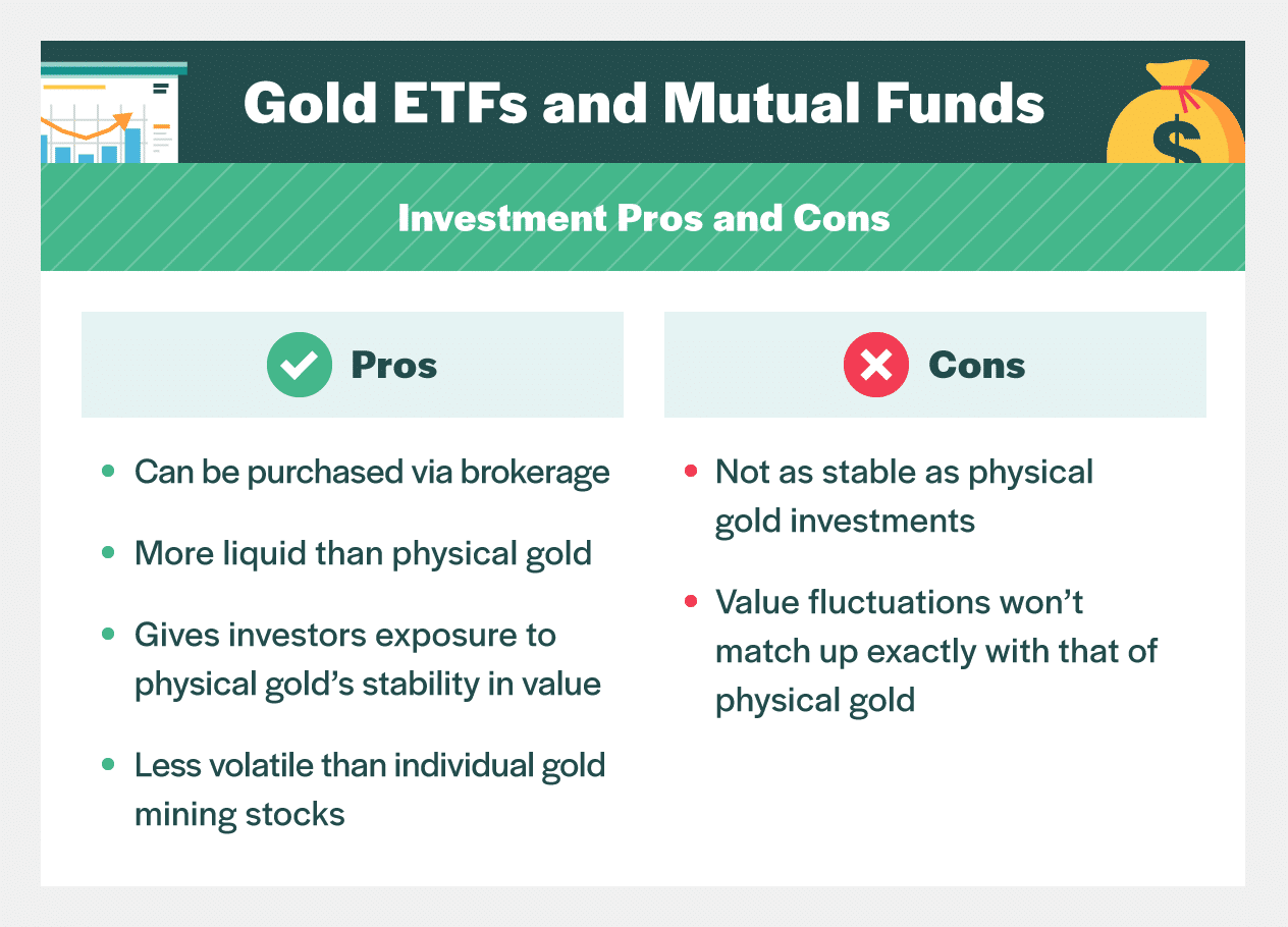 investment pros and cons gold etfs and mutual funds
