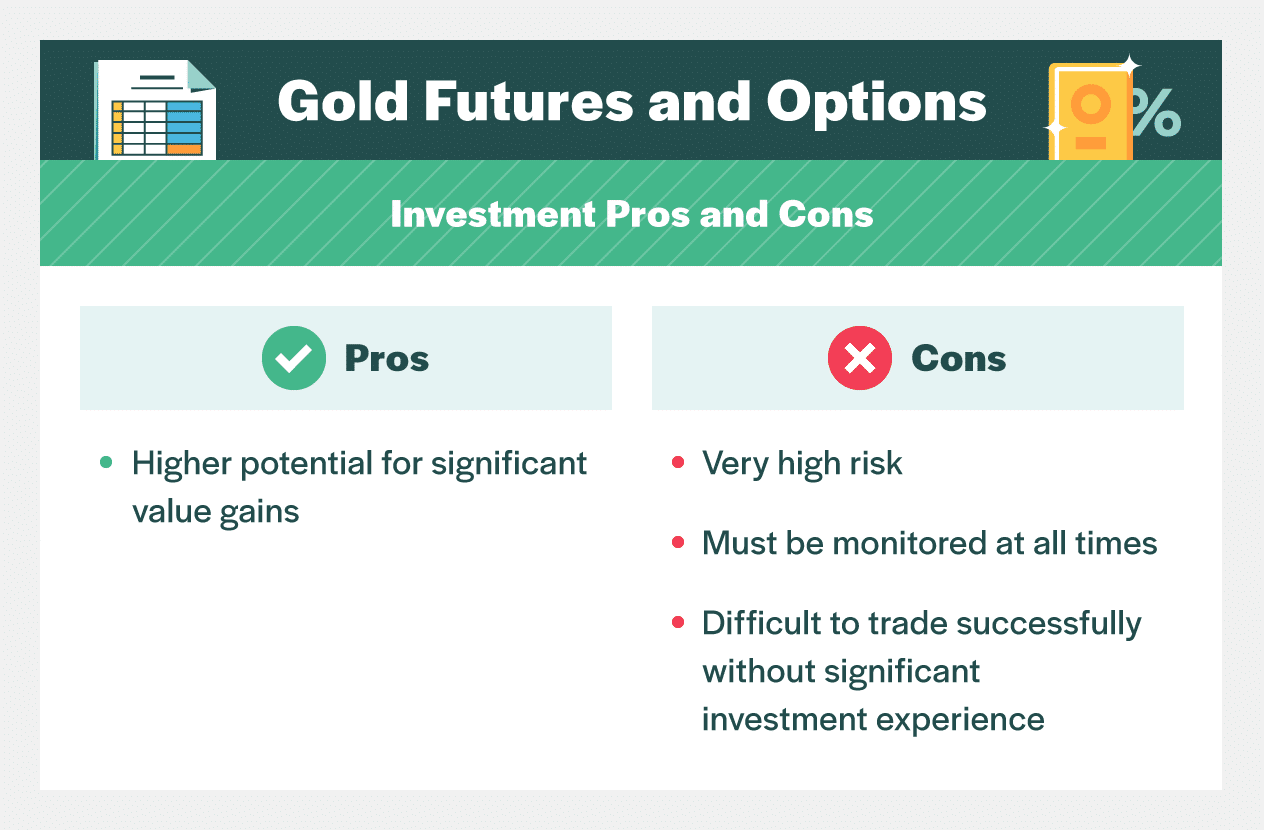 investment pros and cons gold futures and options