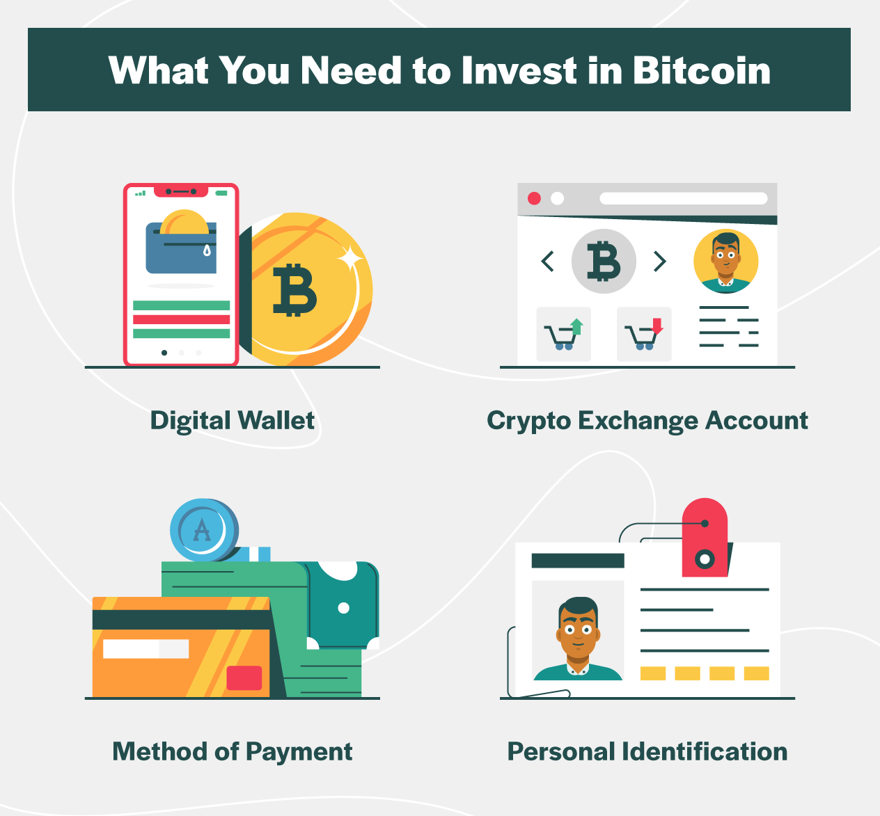 what you need to invest in bitcoin@2x