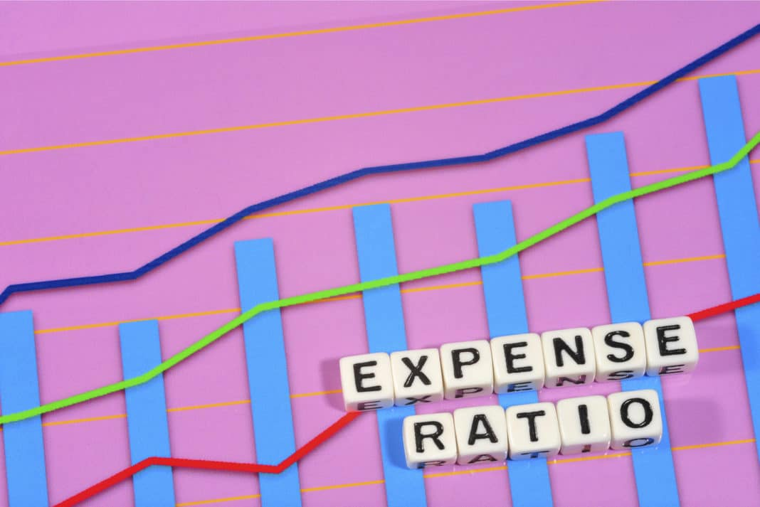 What Is An Expense Ratio