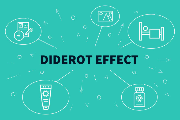 Diderot Effect